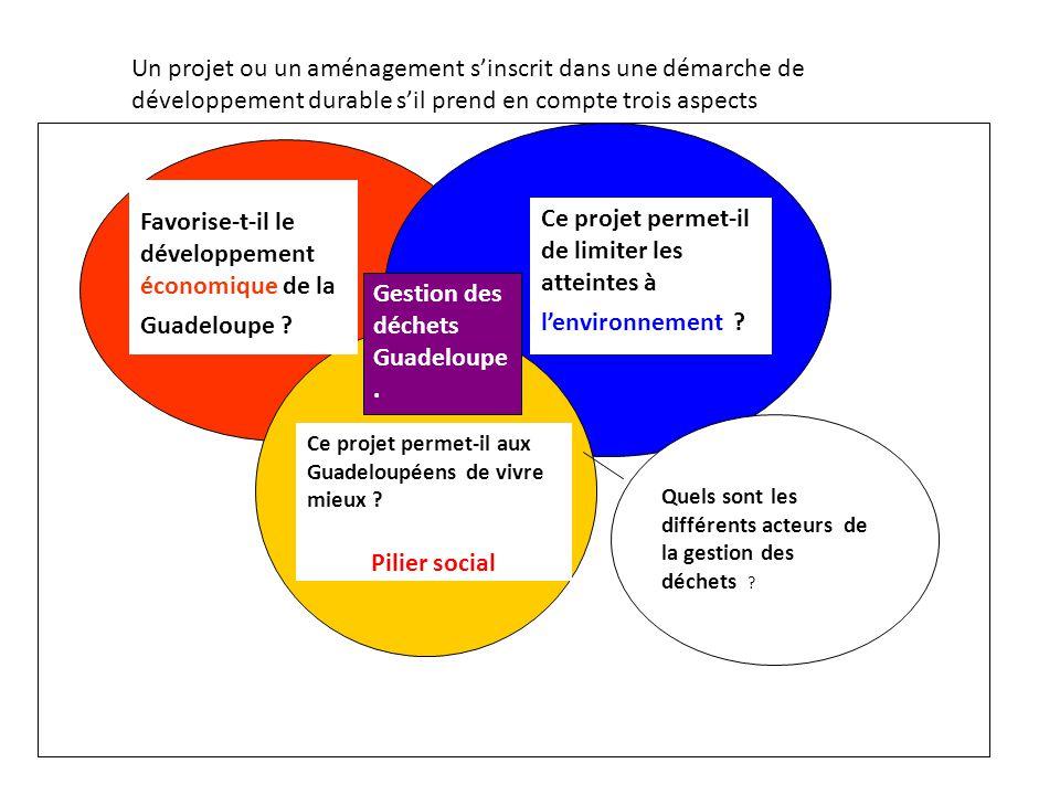 Favorise-t-il le développement économique de la Guadeloupe ? Ce projet permet-il de limiter les atteintes à l'environnement ? Ce projet permet-il aux