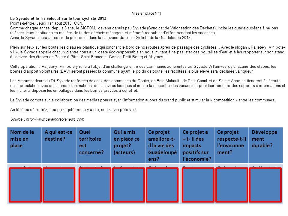 Mise en place N°1 Le Syvade et le Tri Sélectif sur le tour cycliste 2013 Pointe-à-Pitre. Jeudi 1er aout 2013. CCN. Comme chaque année depuis 6 ans, le