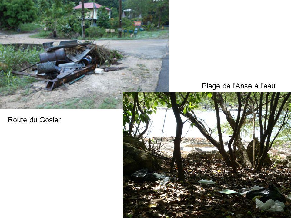 Plage de l'Anse à l'eau Route du Gosier