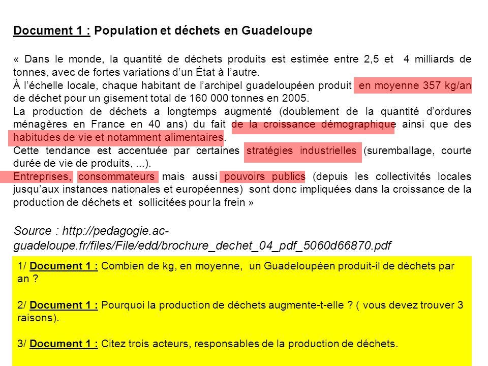 Document 1 : Population et déchets en Guadeloupe « Dans le monde, la quantité de déchets produits est estimée entre 2,5 et 4 milliards de tonnes, avec de fortes variations d'un État à l'autre.