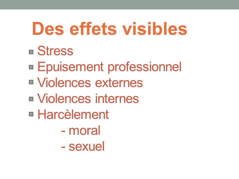 Stress Epuisement professionnel Violences externes Violences internes Harcèlement - moral - sexuel Des effets visibles