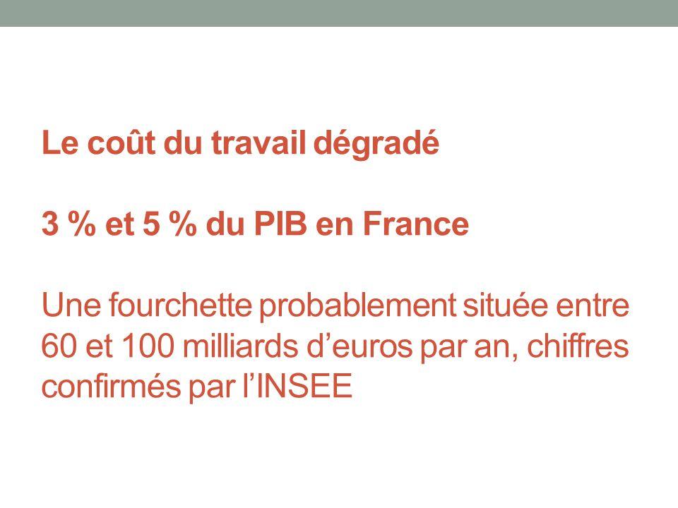 Le coût du travail dégradé 3 % et 5 % du PIB en France Une fourchette probablement située entre 60 et 100 milliards d'euros par an, chiffres confirmés