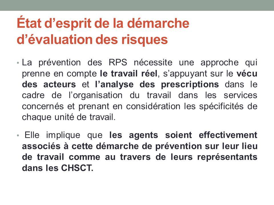 État d'esprit de la démarche d'évaluation des risques La prévention des RPS nécessite une approche qui prenne en compte le travail réel, s'appuyant su