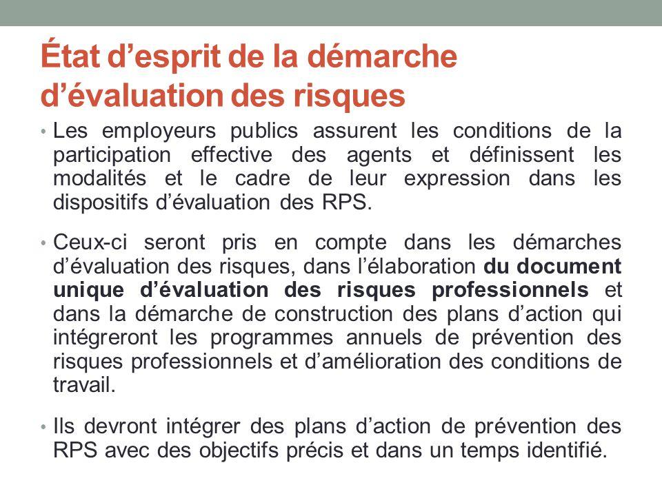 État d'esprit de la démarche d'évaluation des risques Les employeurs publics assurent les conditions de la participation effective des agents et défin