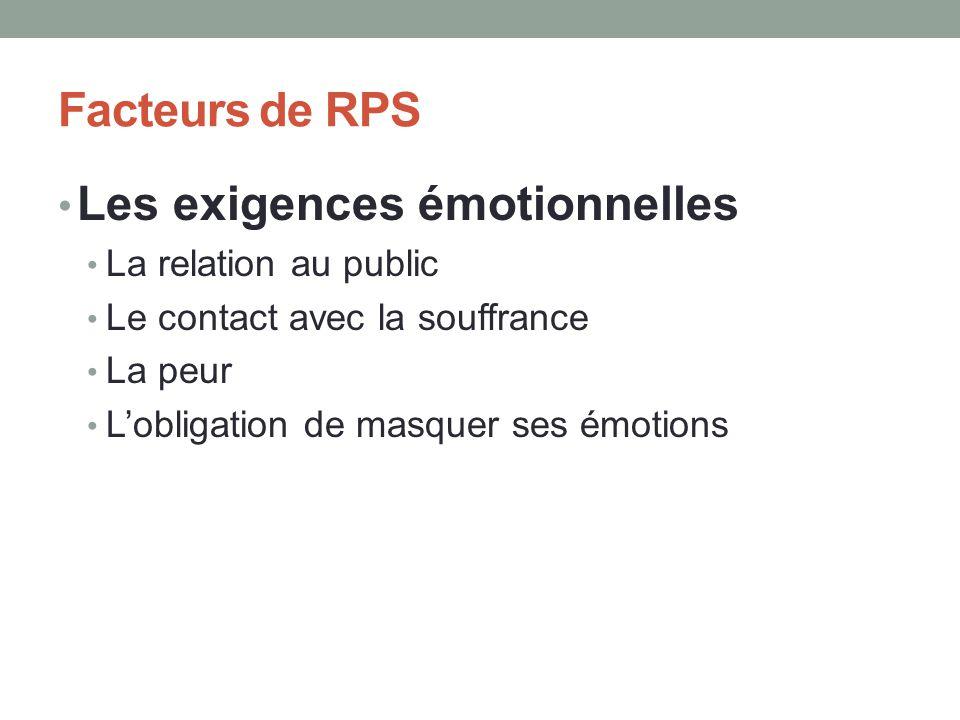 Facteurs de RPS Les exigences émotionnelles La relation au public Le contact avec la souffrance La peur L'obligation de masquer ses émotions