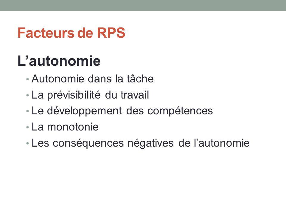 Facteurs de RPS L'autonomie Autonomie dans la tâche La prévisibilité du travail Le développement des compétences La monotonie Les conséquences négativ