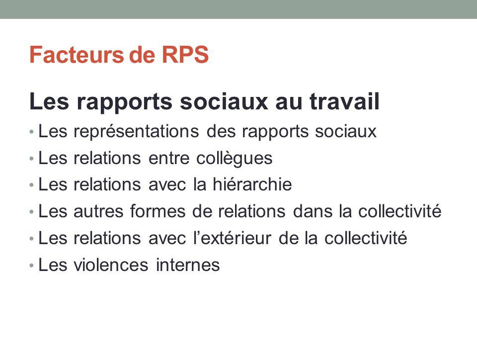 Facteurs de RPS Les rapports sociaux au travail Les représentations des rapports sociaux Les relations entre collègues Les relations avec la hiérarchi