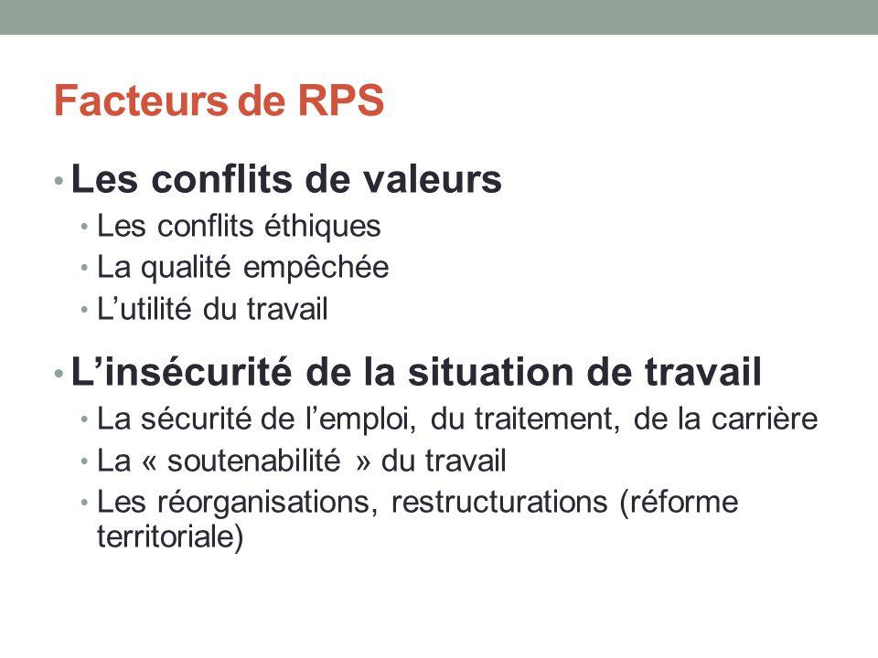 Facteurs de RPS Les conflits de valeurs Les conflits éthiques La qualité empêchée L'utilité du travail L'insécurité de la situation de travail La sécu
