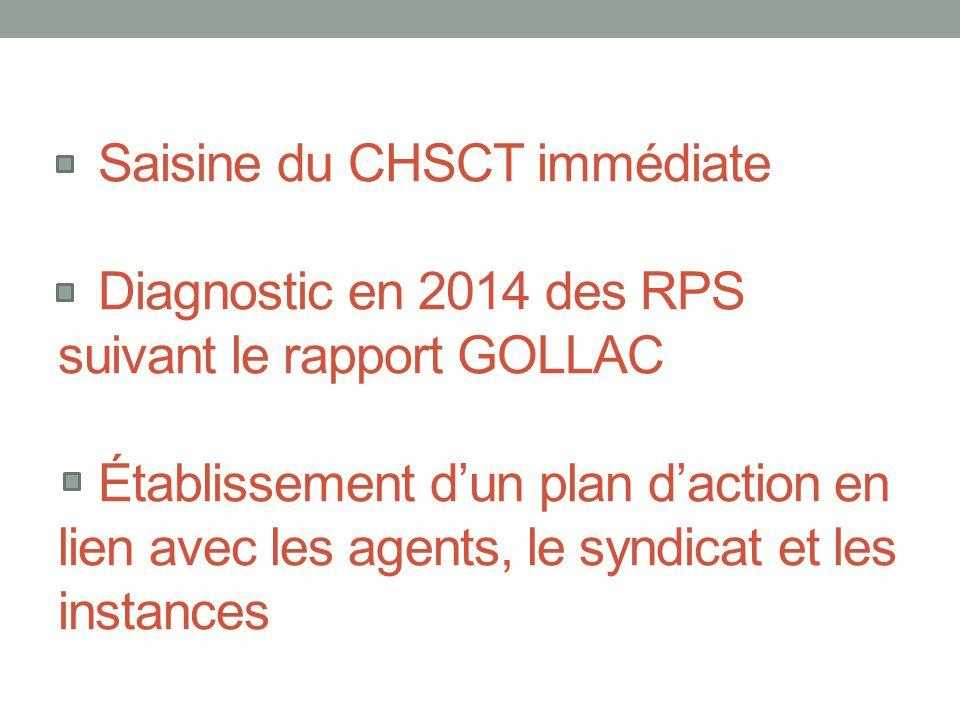 Saisine du CHSCT immédiate Diagnostic en 2014 des RPS suivant le rapport GOLLAC Établissement d'un plan d'action en lien avec les agents, le syndicat