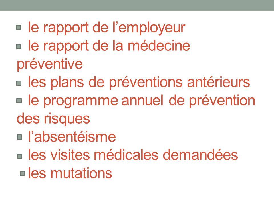 le rapport de l'employeur le rapport de la médecine préventive les plans de préventions antérieurs le programme annuel de prévention des risques l'abs