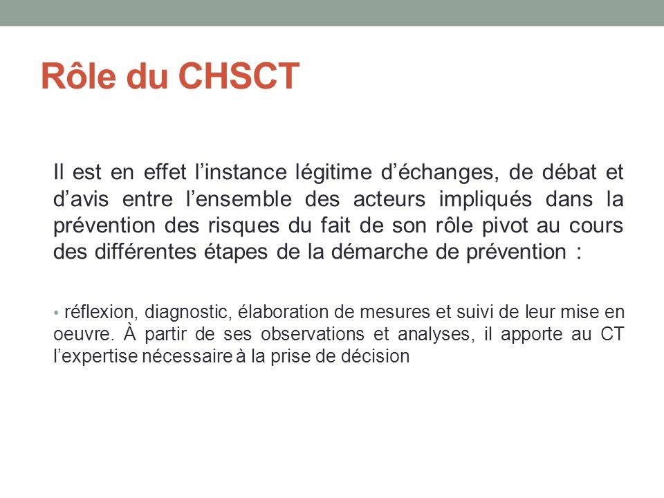 Rôle du CHSCT Il est en effet l'instance légitime d'échanges, de débat et d'avis entre l'ensemble des acteurs impliqués dans la prévention des risques