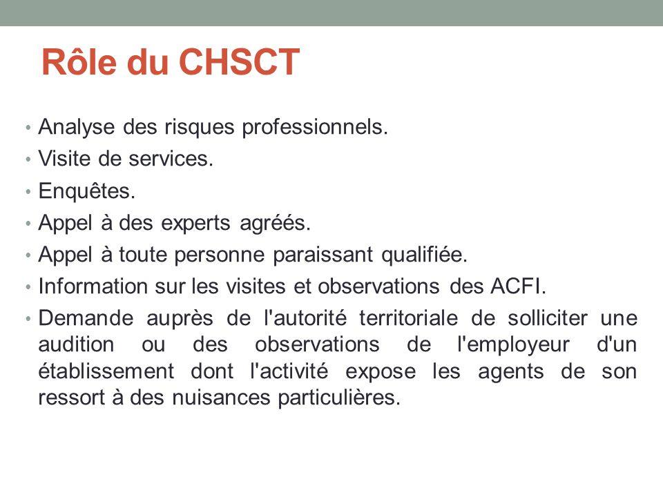 Rôle du CHSCT Analyse des risques professionnels. Visite de services. Enquêtes. Appel à des experts agréés. Appel à toute personne paraissant qualifié
