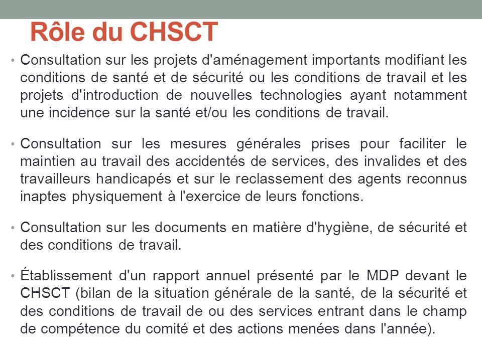 Rôle du CHSCT Consultation sur les projets d'aménagement importants modifiant les conditions de santé et de sécurité ou les conditions de travail et l