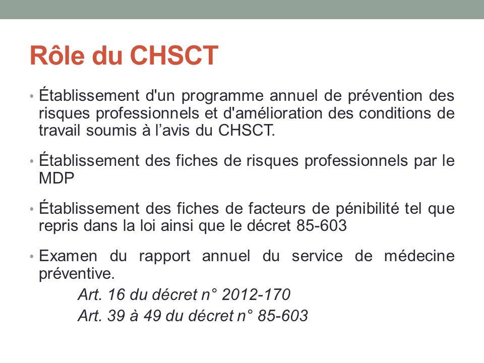 Rôle du CHSCT Établissement d'un programme annuel de prévention des risques professionnels et d'amélioration des conditions de travail soumis à l'avis