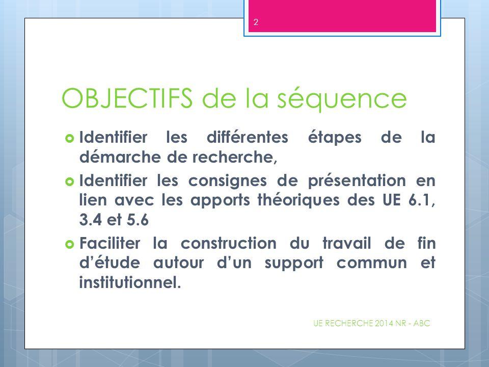 OBJECTIFS de la séquence  Identifier les différentes étapes de la démarche de recherche,  Identifier les consignes de présentation en lien avec les