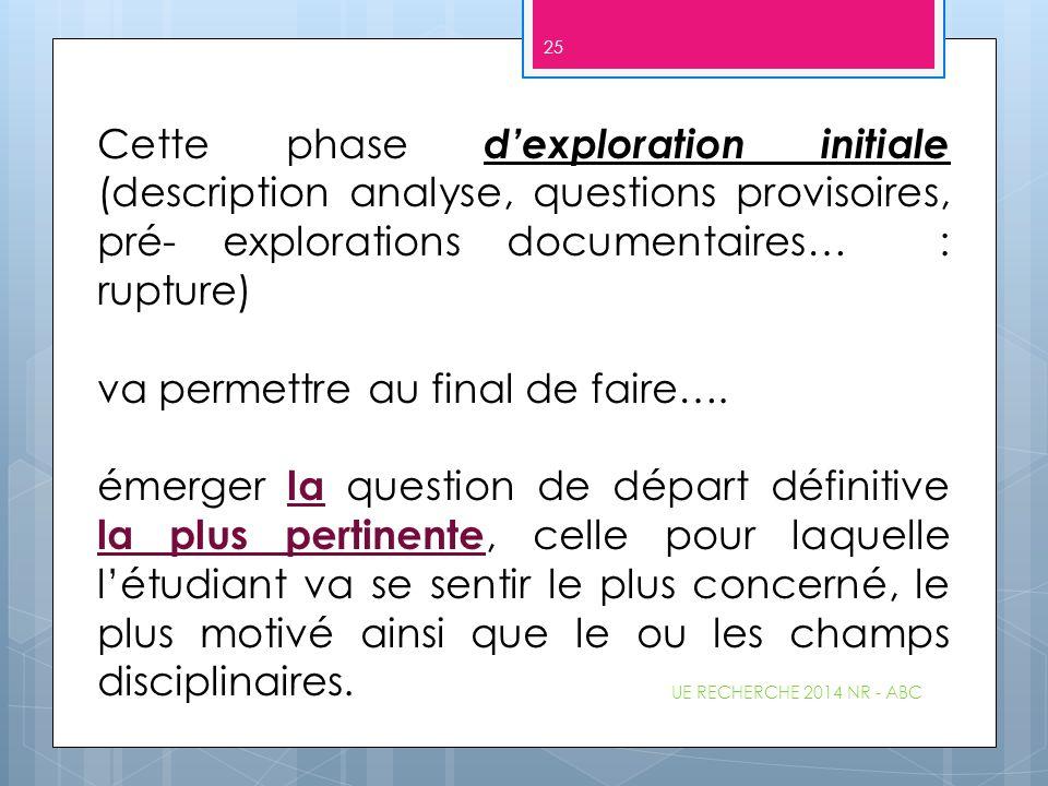Cette phase d'exploration initiale (description analyse, questions provisoires, pré- explorations documentaires… : rupture) va permettre au final de f