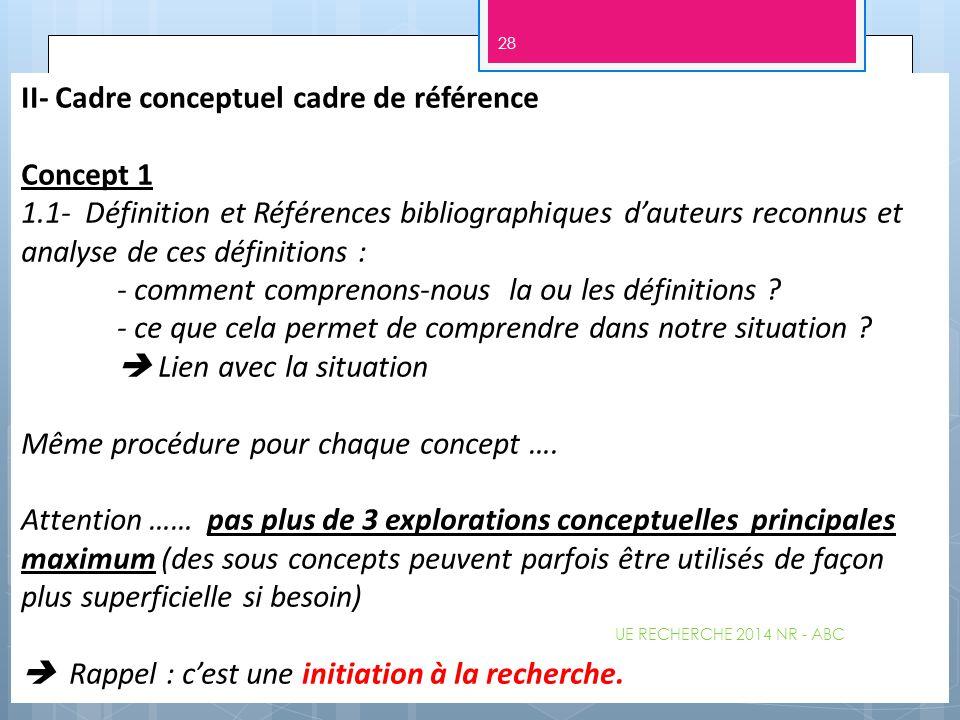 II- Cadre conceptuel cadre de référence Concept 1 1.1- Définition et Références bibliographiques d'auteurs reconnus et analyse de ces définitions : -