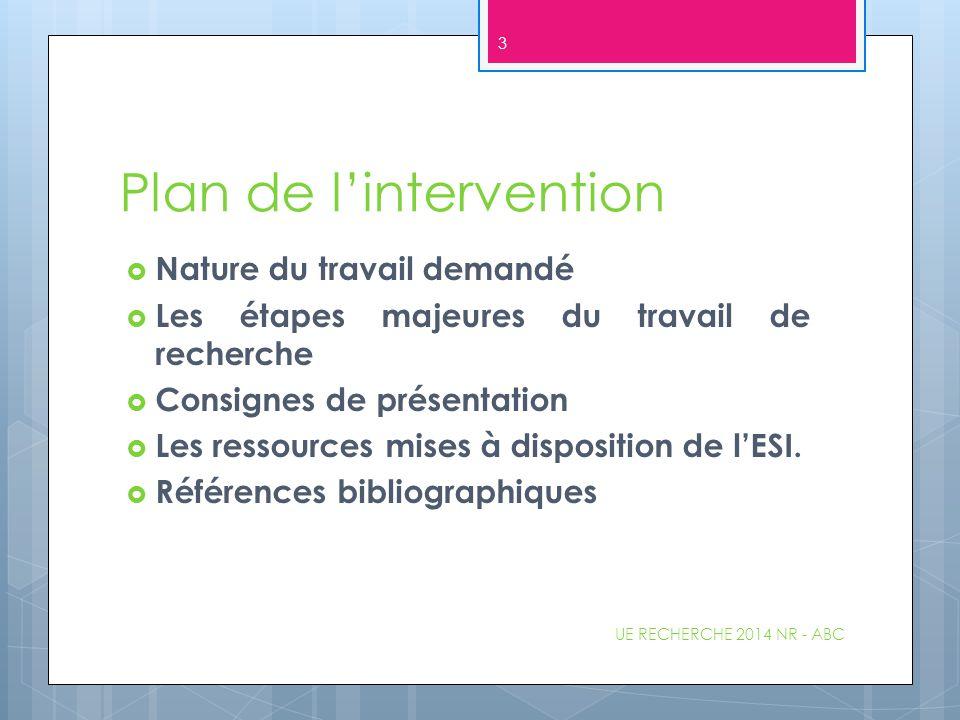 Plan de l'intervention  Nature du travail demandé  Les étapes majeures du travail de recherche  Consignes de présentation  Les ressources mises à