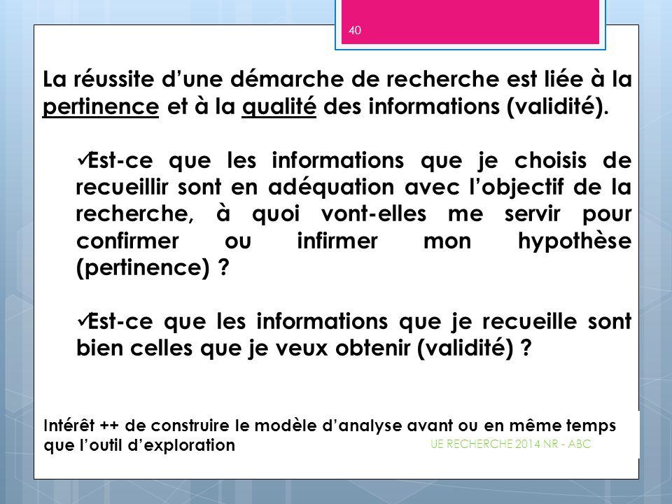 La réussite d'une démarche de recherche est liée à la pertinence et à la qualité des informations (validité). Est-ce que les informations que je chois