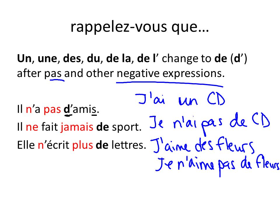 rappelez-vous que… Un, une, des, du, de la, de l' change to de (d') after pas and other negative expressions.