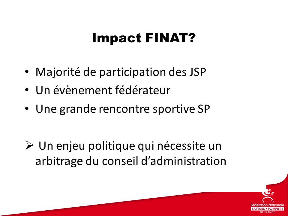 Majorité de participation des JSP Un évènement fédérateur Une grande rencontre sportive SP  Un enjeu politique qui nécessite un arbitrage du conseil d'administration Impact FINAT?