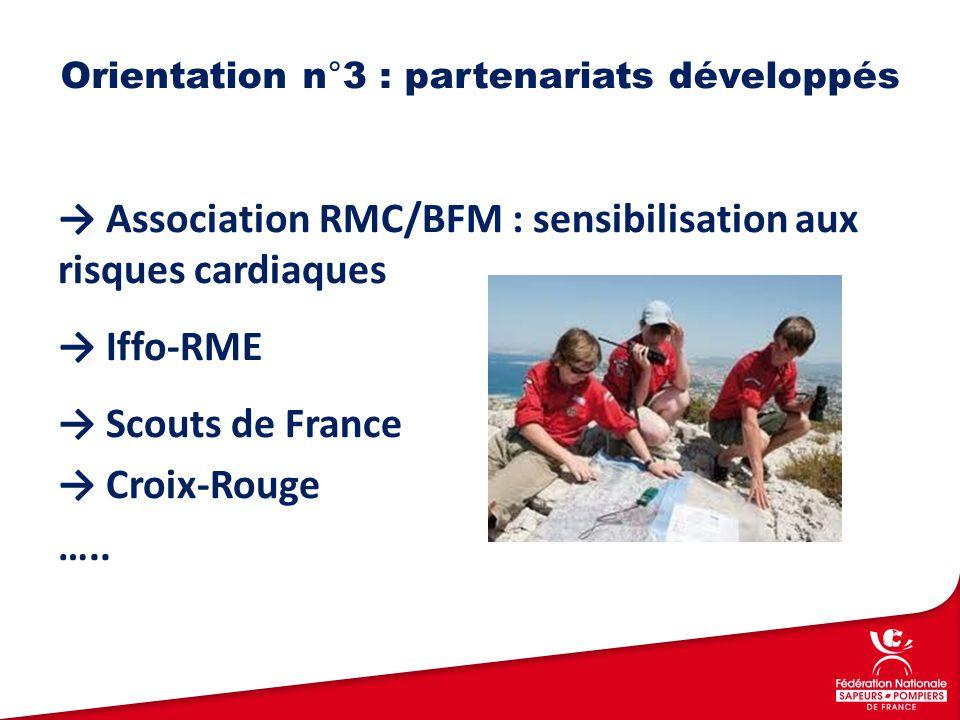 → Association RMC/BFM : sensibilisation aux risques cardiaques → Iffo-RME → Scouts de France → Croix-Rouge …..