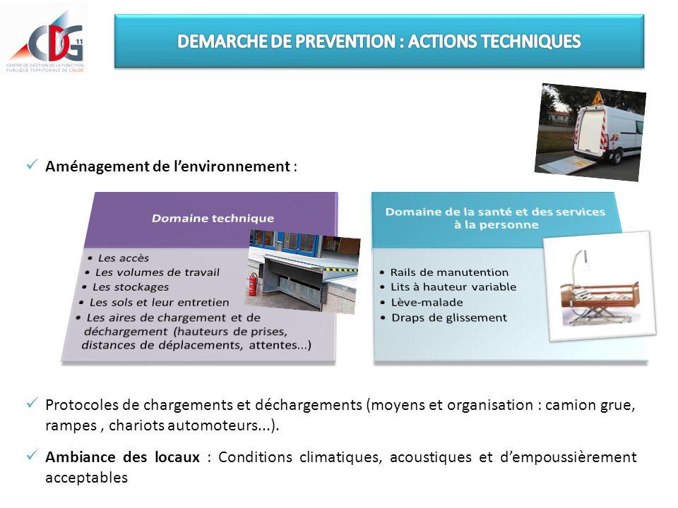 Aménagement de l'environnement : Protocoles de chargements et déchargements (moyens et organisation : camion grue, rampes, chariots automoteurs...). A