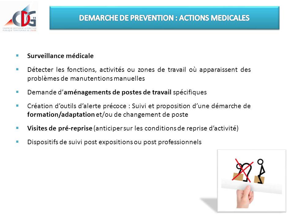  Surveillance médicale  Détecter les fonctions, activités ou zones de travail où apparaissent des problèmes de manutentions manuelles  Demande d'am