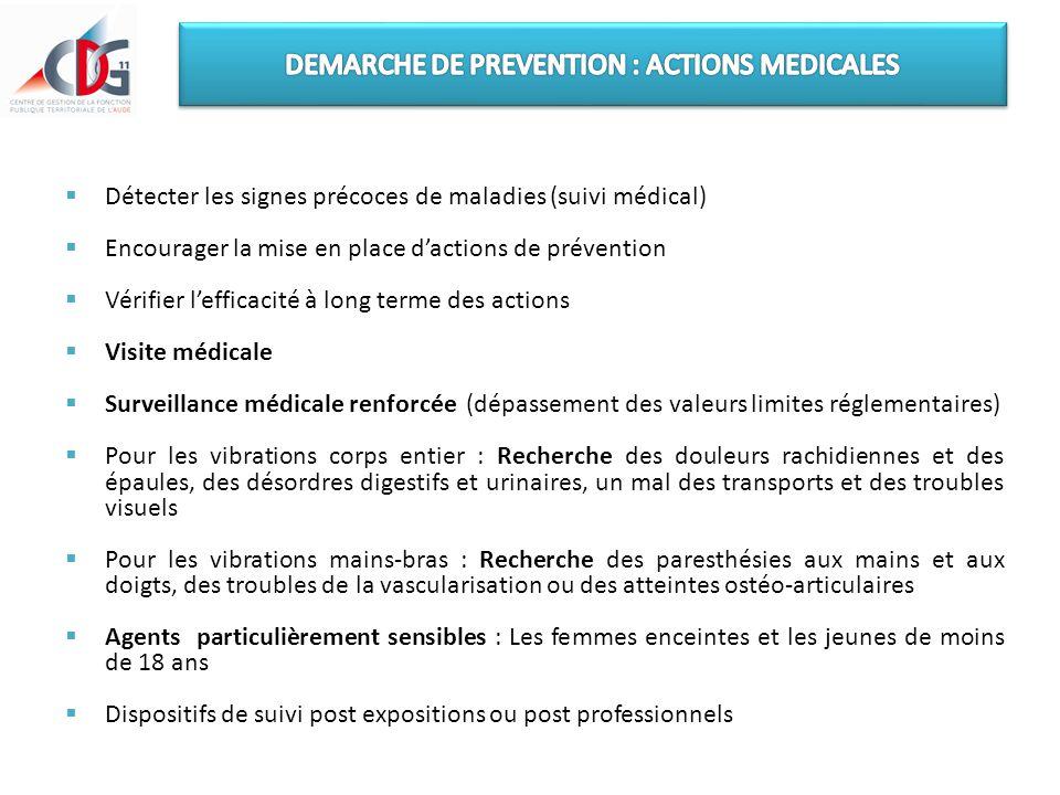  Détecter les signes précoces de maladies (suivi médical)  Encourager la mise en place d'actions de prévention  Vérifier l'efficacité à long terme