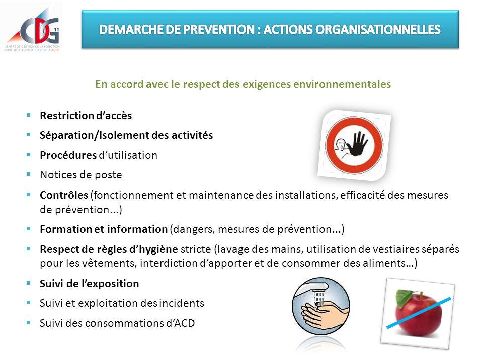 En accord avec le respect des exigences environnementales  Restriction d'accès  Séparation/Isolement des activités  Procédures d'utilisation  Noti