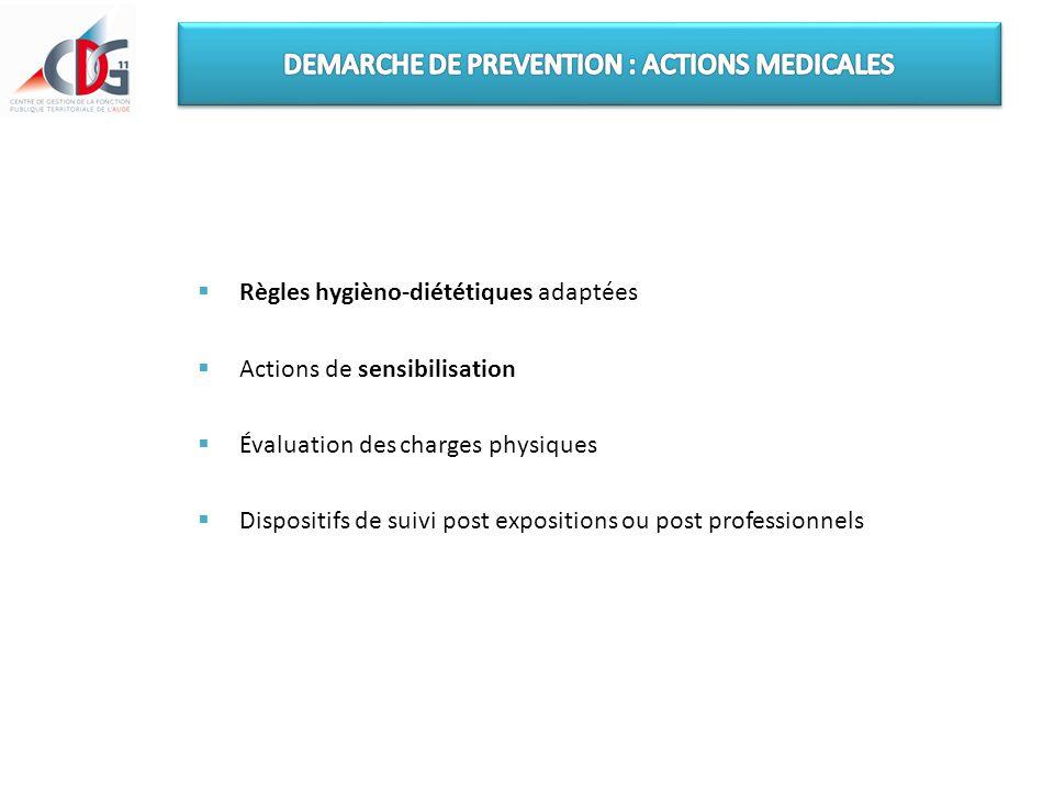  Règles hygièno-diététiques adaptées  Actions de sensibilisation  Évaluation des charges physiques  Dispositifs de suivi post expositions ou post