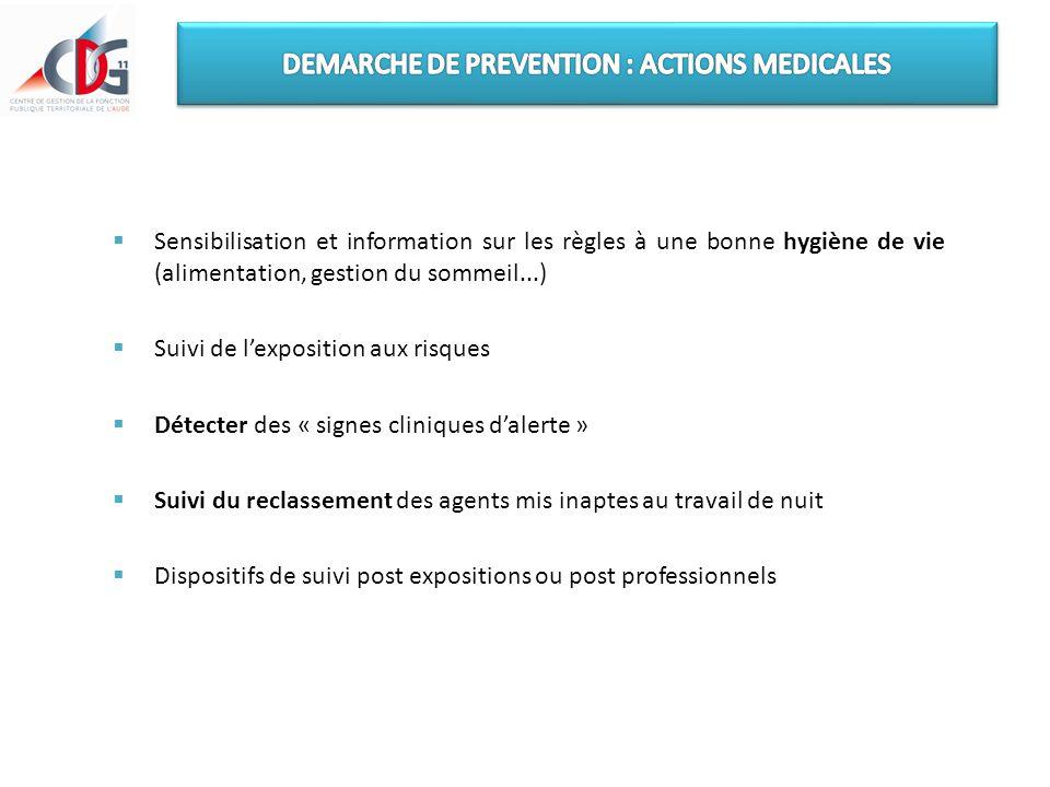  Sensibilisation et information sur les règles à une bonne hygiène de vie (alimentation, gestion du sommeil...)  Suivi de l'exposition aux risques 