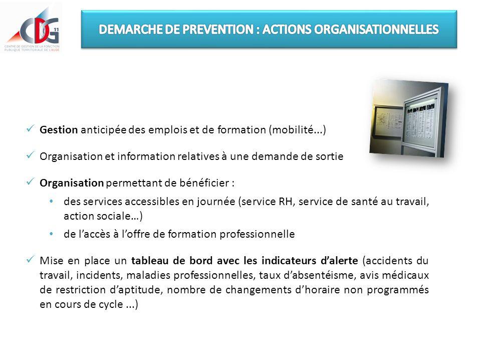 Gestion anticipée des emplois et de formation (mobilité...) Organisation et information relatives à une demande de sortie Organisation permettant de b