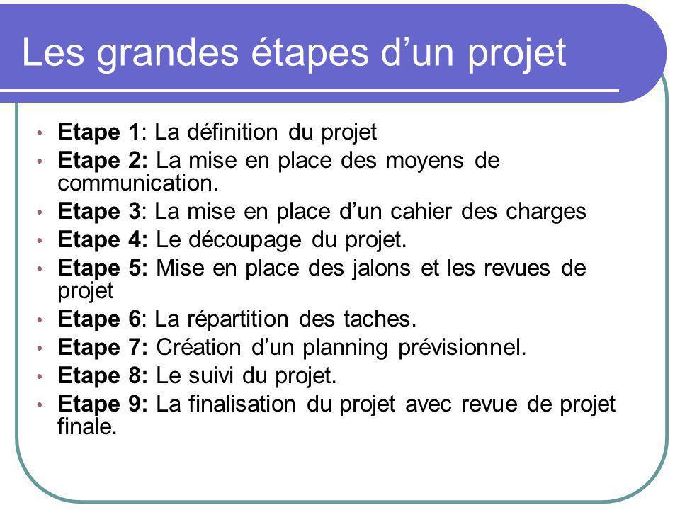 Les grandes étapes d'un projet Etape 1: La définition du projet Etape 2: La mise en place des moyens de communication.