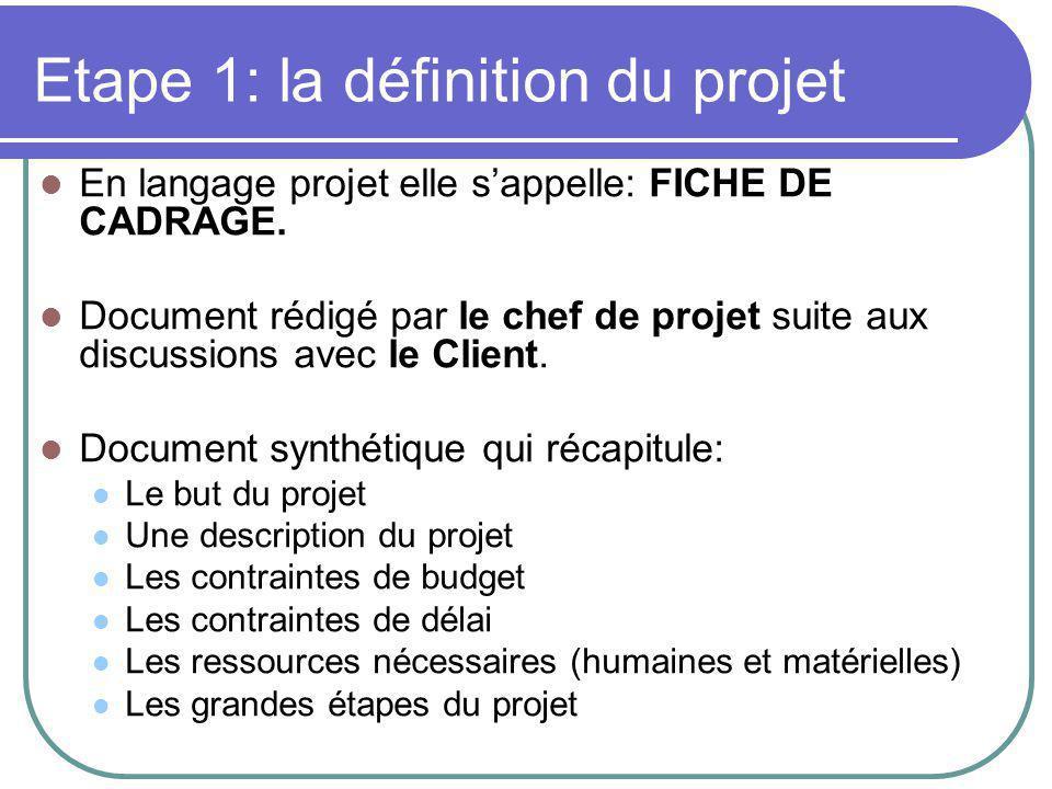 Etape 1: la définition du projet En langage projet elle s'appelle: FICHE DE CADRAGE.