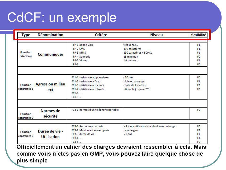 CdCF: un exemple Officiellement un cahier des charges devraient ressembler à cela.