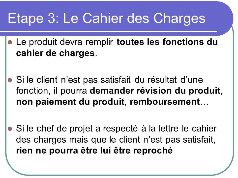 Etape 3: Le Cahier des Charges Le produit devra remplir toutes les fonctions du cahier de charges.
