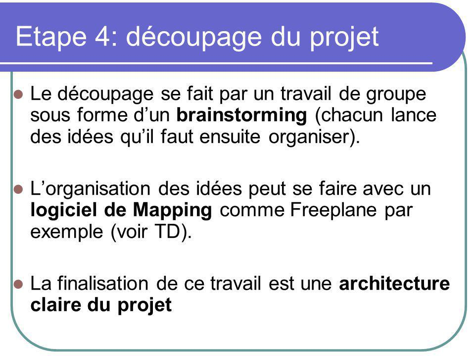 Etape 4: découpage du projet Le découpage se fait par un travail de groupe sous forme d'un brainstorming (chacun lance des idées qu'il faut ensuite organiser).