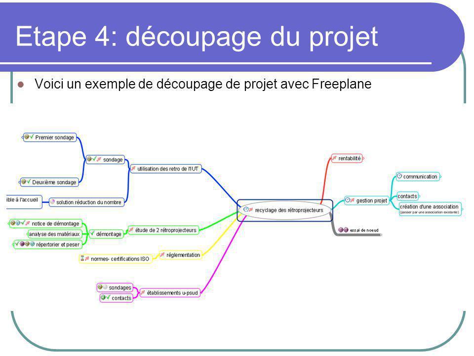 Etape 4: découpage du projet Voici un exemple de découpage de projet avec Freeplane