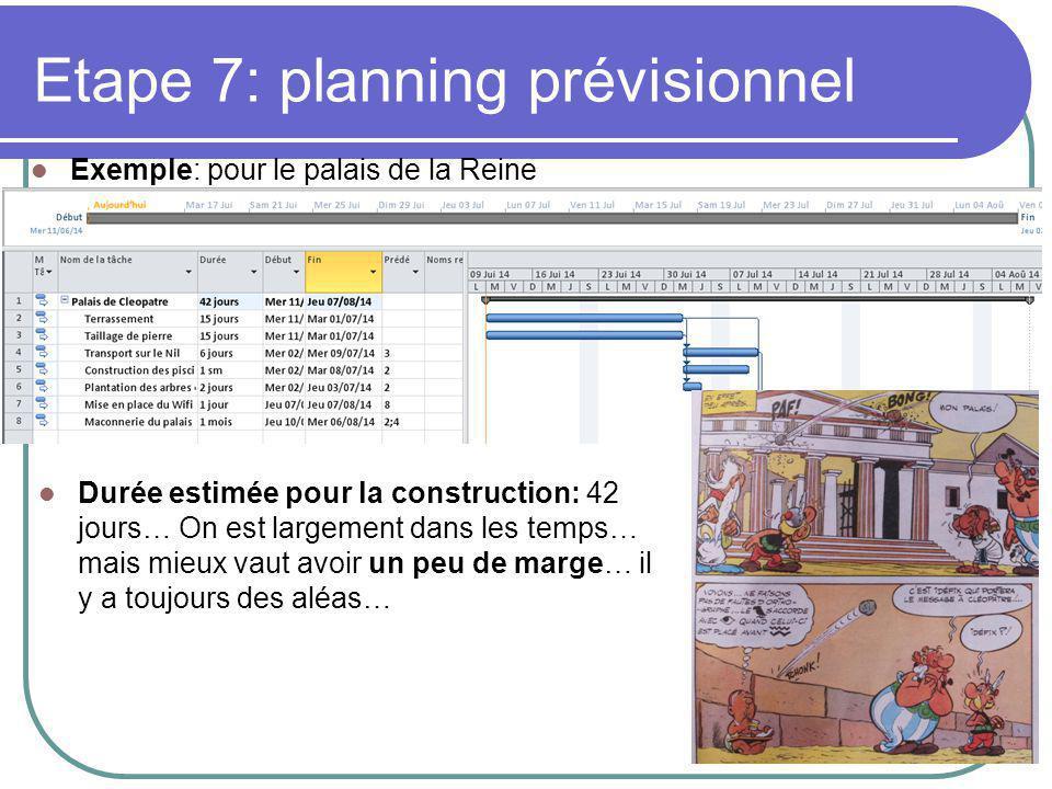 Etape 7: planning prévisionnel Exemple: pour le palais de la Reine Durée estimée pour la construction: 42 jours… On est largement dans les temps… mais mieux vaut avoir un peu de marge… il y a toujours des aléas…