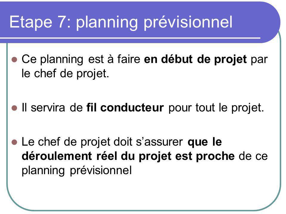 Etape 7: planning prévisionnel Ce planning est à faire en début de projet par le chef de projet.