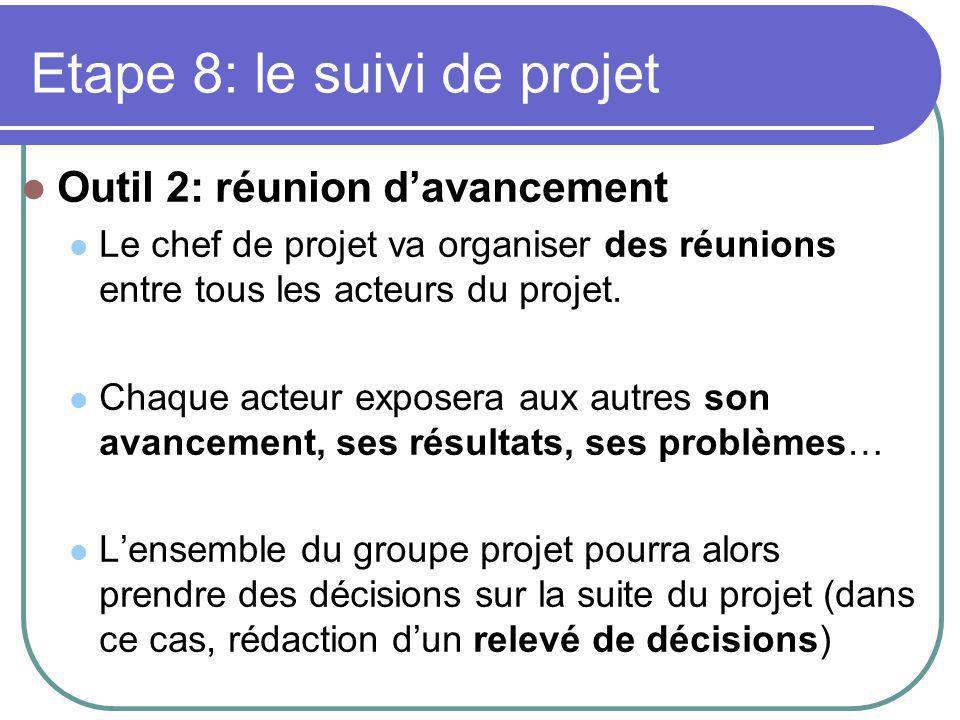 Etape 8: le suivi de projet Outil 2: réunion d'avancement Le chef de projet va organiser des réunions entre tous les acteurs du projet.