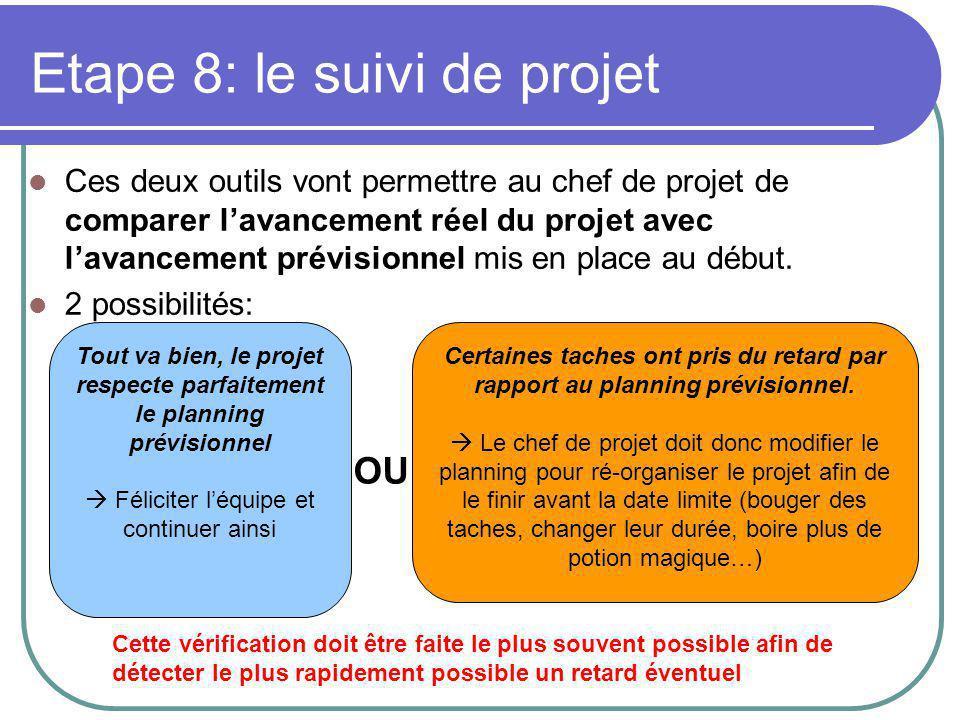 Etape 8: le suivi de projet Ces deux outils vont permettre au chef de projet de comparer l'avancement réel du projet avec l'avancement prévisionnel mis en place au début.