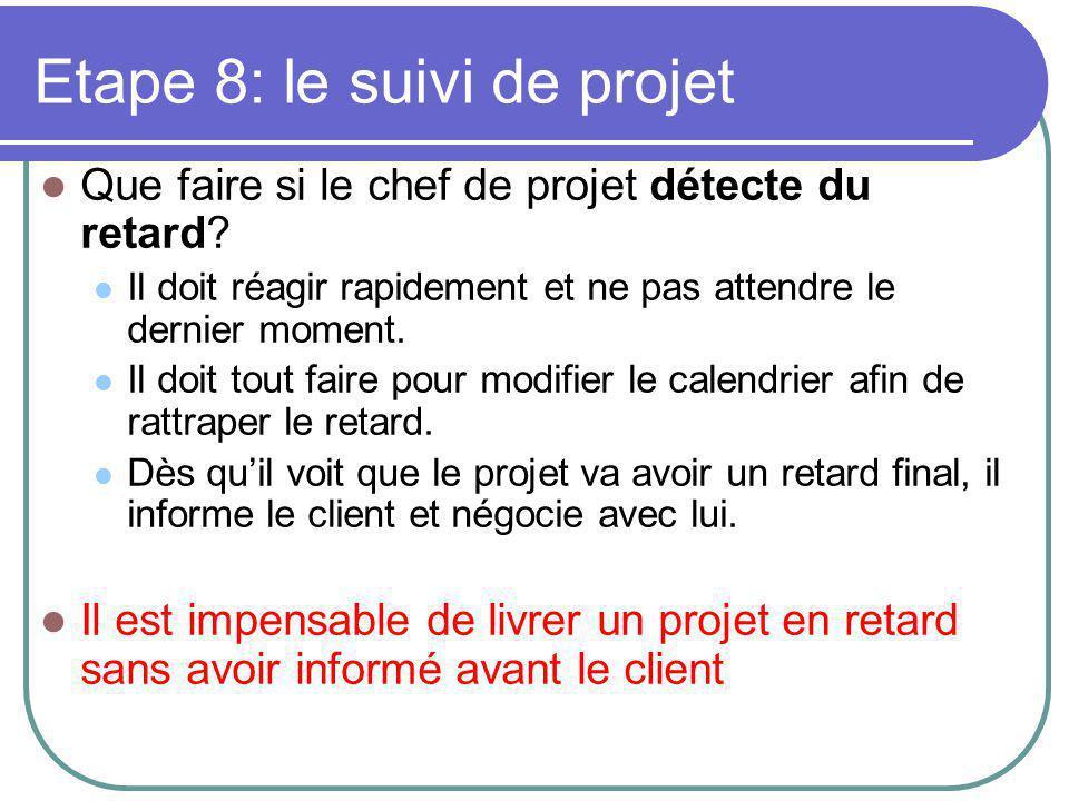 Etape 8: le suivi de projet Que faire si le chef de projet détecte du retard.