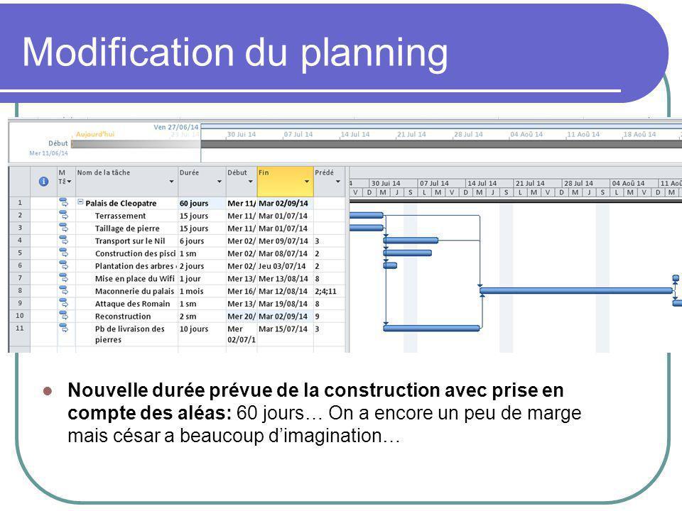 Modification du planning Nouvelle durée prévue de la construction avec prise en compte des aléas: 60 jours… On a encore un peu de marge mais césar a beaucoup d'imagination…