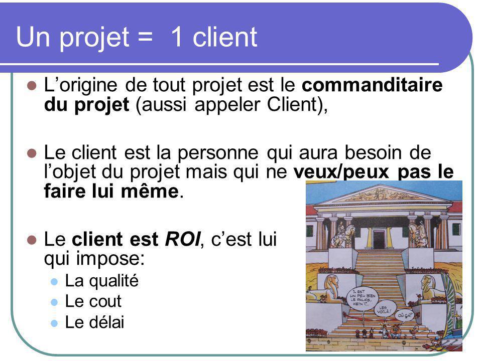 Un projet = 1 client L'origine de tout projet est le commanditaire du projet (aussi appeler Client), Le client est la personne qui aura besoin de l'objet du projet mais qui ne veux/peux pas le faire lui même.
