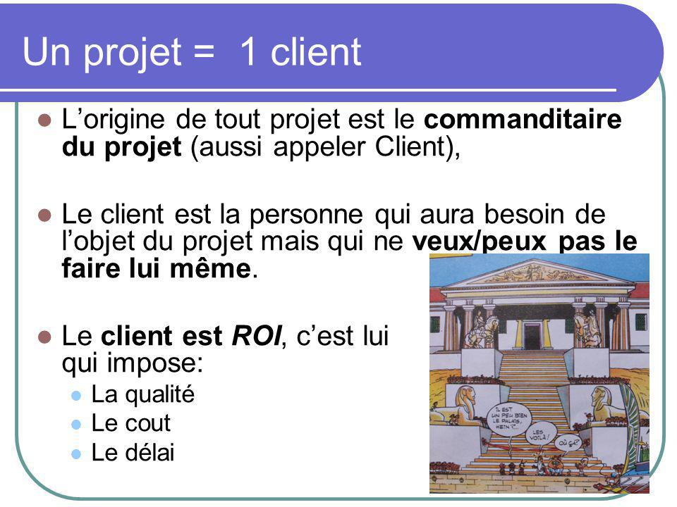 Etape 9: finalisation du projet