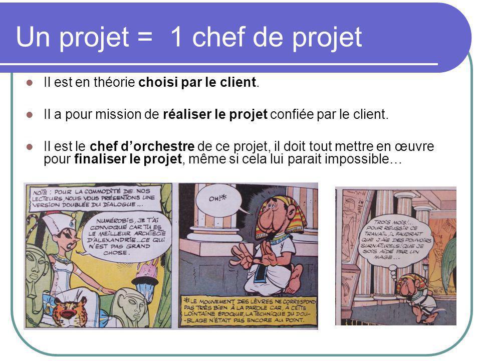 Un projet = 1 chef de projet Il est en théorie choisi par le client.