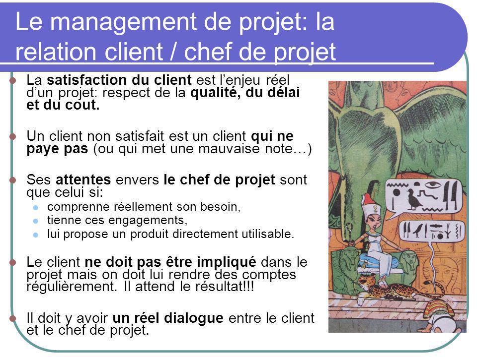 Le management de projet: la relation client / chef de projet La satisfaction du client est l'enjeu réel d'un projet: respect de la qualité, du délai et du cout.