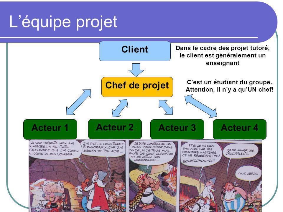 L'équipe projet Client Chef de projet Acteur 1 Acteur 2 Acteur 3Acteur 4 Dans le cadre des projet tutoré, le client est généralement un enseignant C'est un étudiant du groupe.